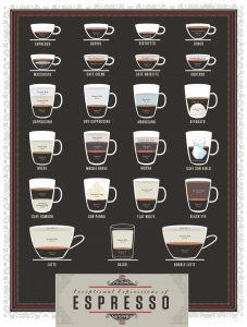 什么是拿铁咖啡?-咖报